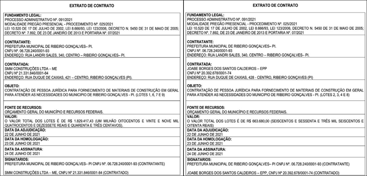 Contratos com as empresas SMM Construções Ltda e Joabe Borges dos Santos Caldeiros.
