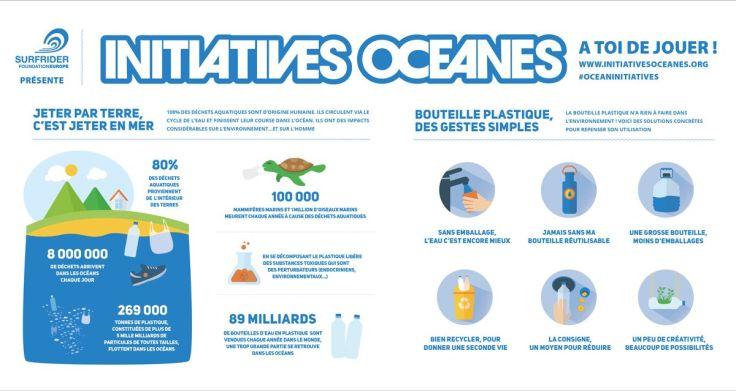 La protection de nos océans, un enjeu important