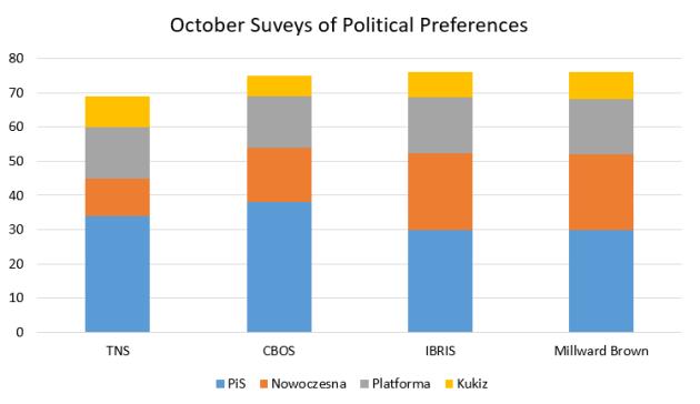 survey_firms_-_comparisons