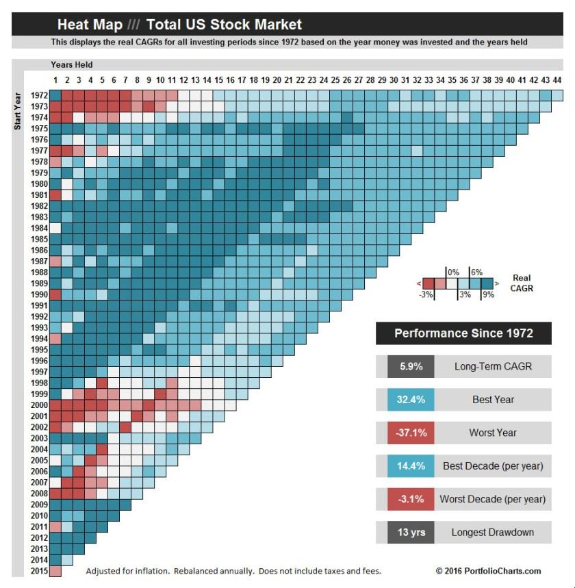 total-stock-market-heat-map
