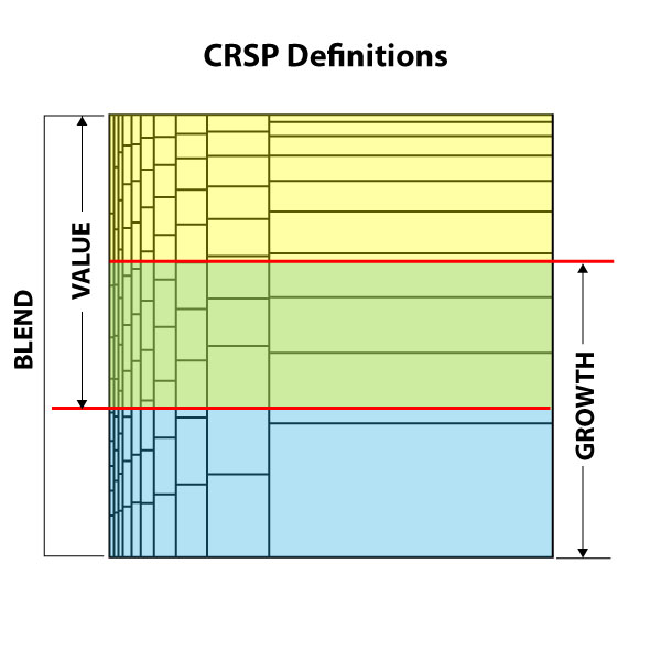 CRSP-value-definitions