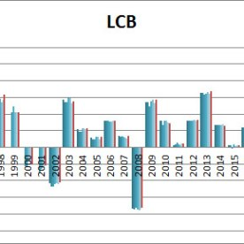 SIC-lcb