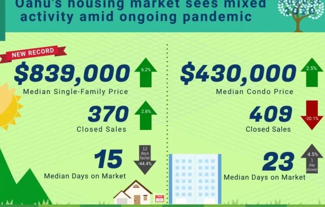 September 2020 Housing Market Update