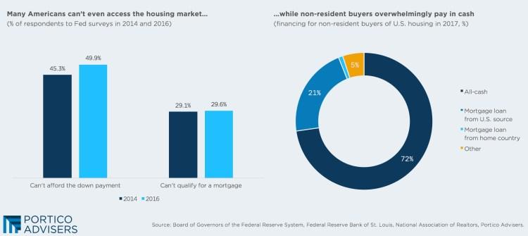 housingtimebomb2