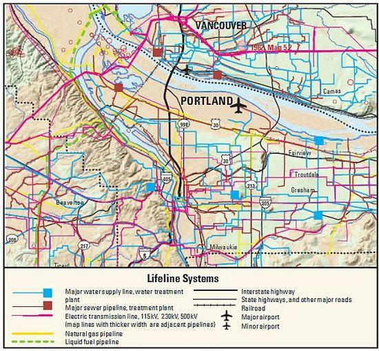 Portland' Lifeline systems