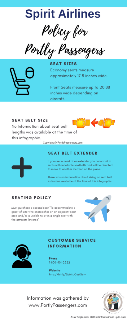 Spirit Airlines Policy for Portly Passengers_Sept18