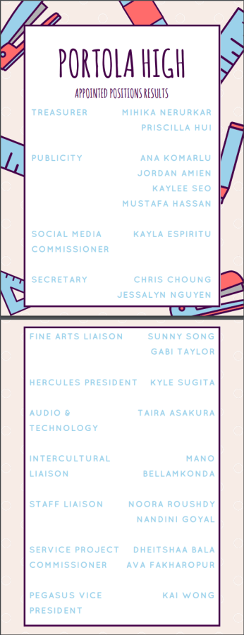 The Cast of ASB 2018-2019: Appointed Position Interviews