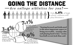 College Recruitment for High School Athletes