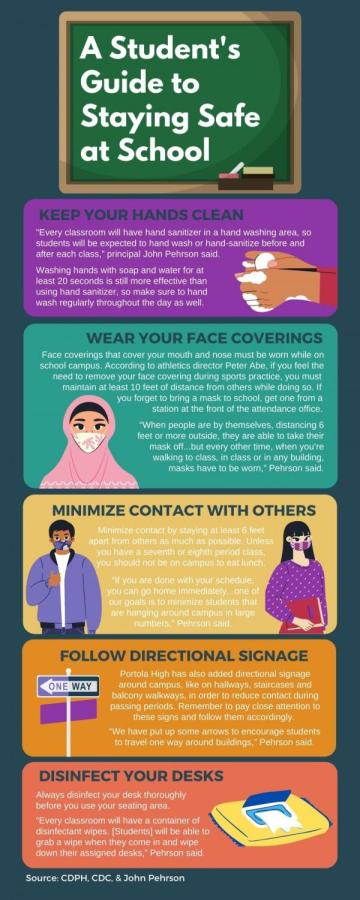 (REVISED) Staying Safe at School Infographic