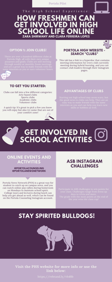 The High School Experience : How Freshmen Can Get Involved in High School Life Online