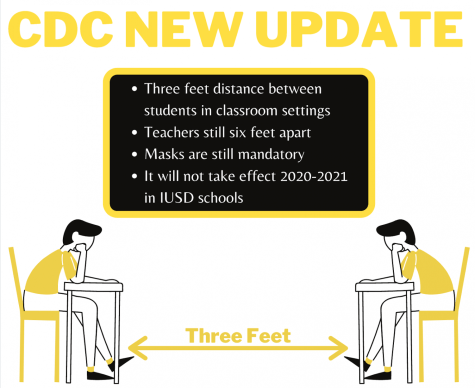 The new CDC guideline allows more flexibility within a classroom as only three feet of space is required between students. This is a positive sign for the traditional model in the 2021-22 school year as the allowed flexibility will provide space for more students and shows a positive trend in schools returning to regular models, according to IUSD public information officer Annie Brown.
