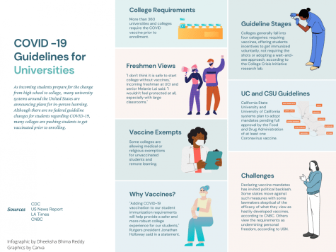 COVID-19 Guidelines for Universities