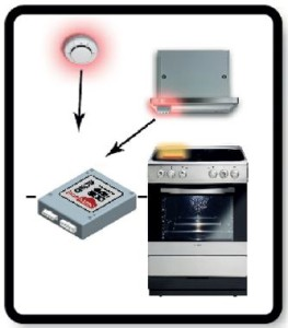 Innohome Stove Alarm and Stove Guard Systems (Stand D21)