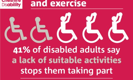 New Poll shows Disabled people feel shut out of Sport and Exercise