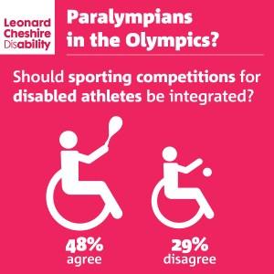 Olympics-infographic (2)