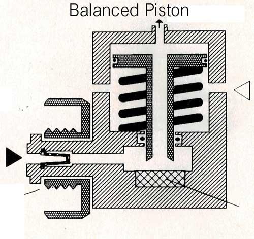 Balanced-Piston