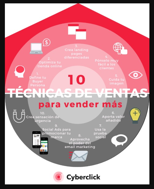 tecnicas-de-marketing-online-para-vender-mas