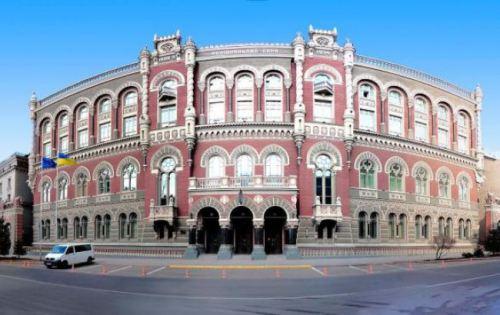 збиток українських банків
