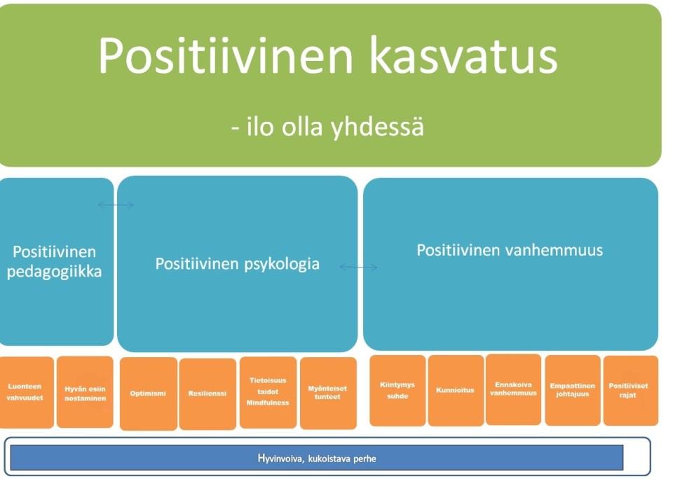 positiivinen-kasvatus-pahkinankuoressa-paivitetty-kuva