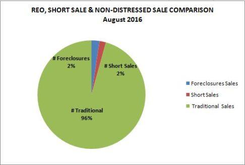 pie-chart_market