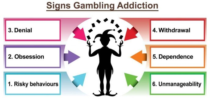 Positive CHanges Hypnosis can help with gambling