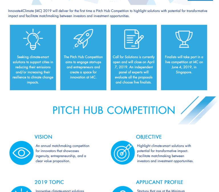 Positive Energy Ltd finalist of the Innovate4Climate pitch competition.
