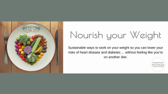 Nourish your Weight Facebook community banner