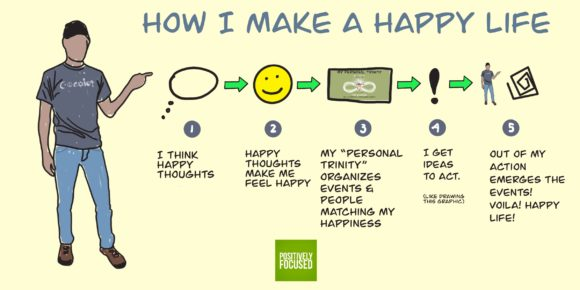 How_I_Make_A_Happy_Life