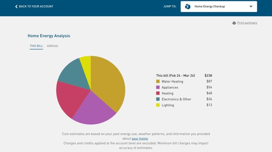 PG&E's Home Energy Checkup.
