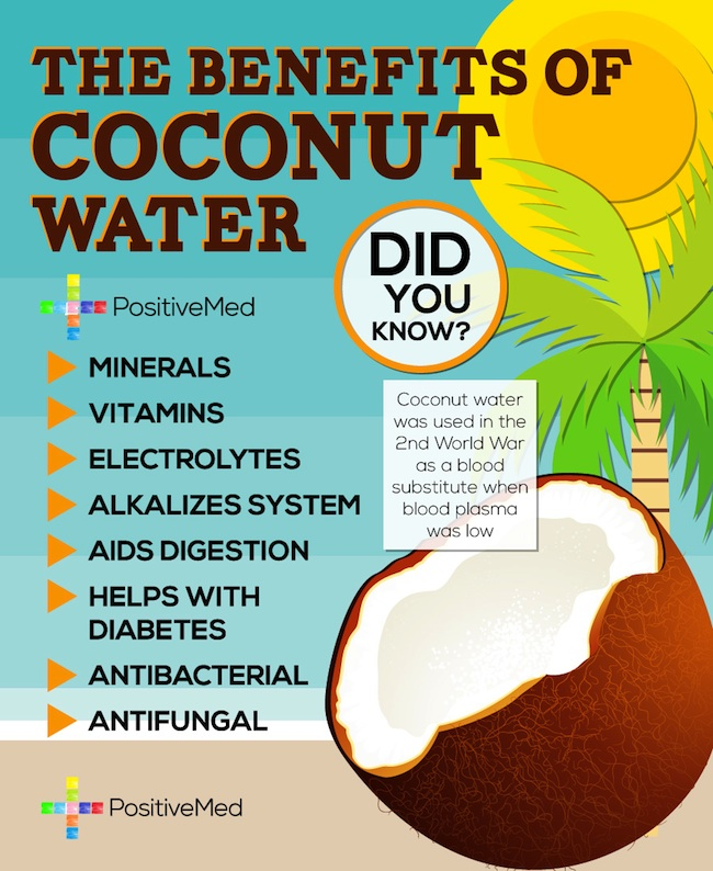 https://i2.wp.com/positivemed.com/wp-content/uploads/2013/04/benefits-of-coconut-water-1.jpg