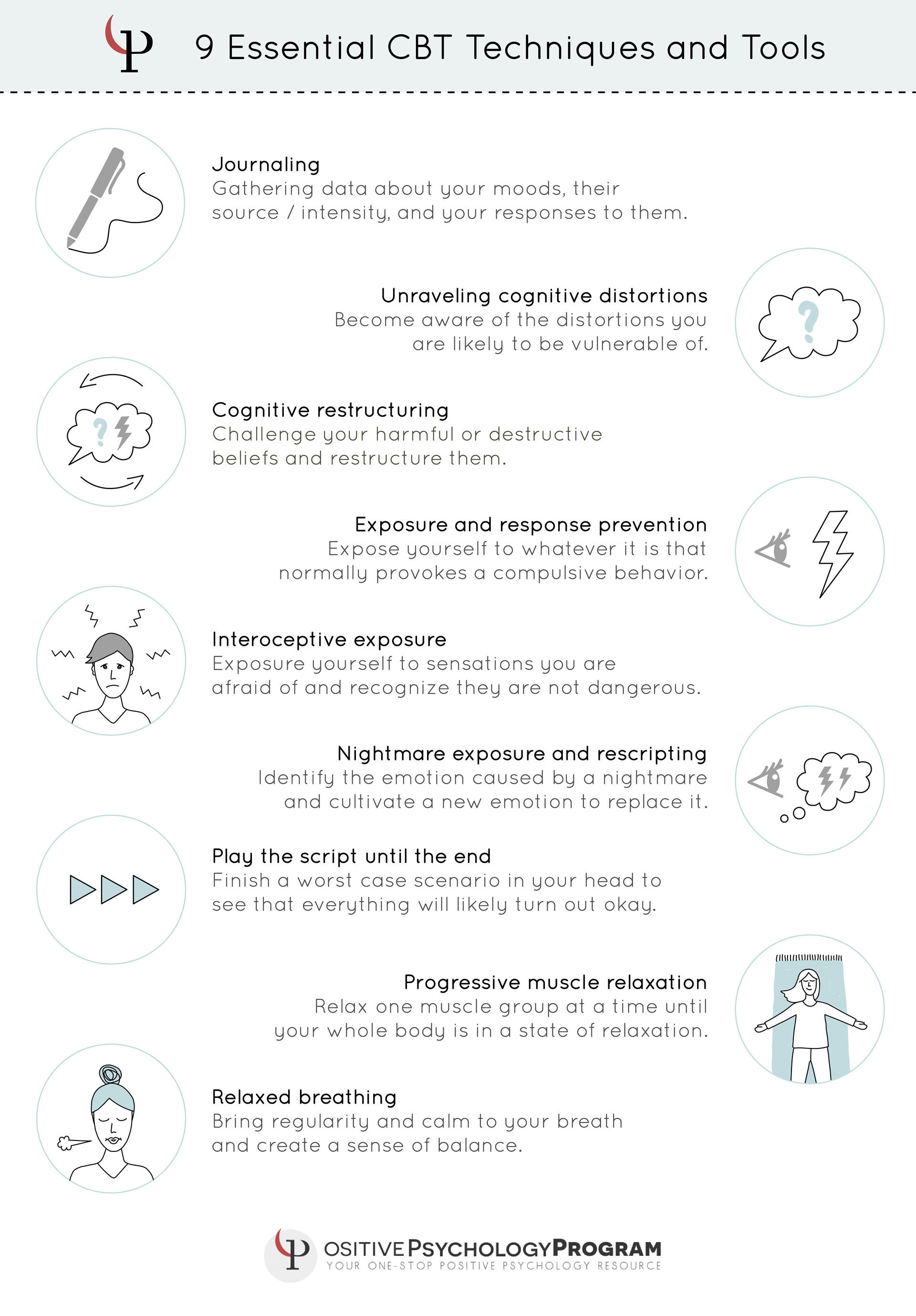 Cognitive Behavioral Theory Definition