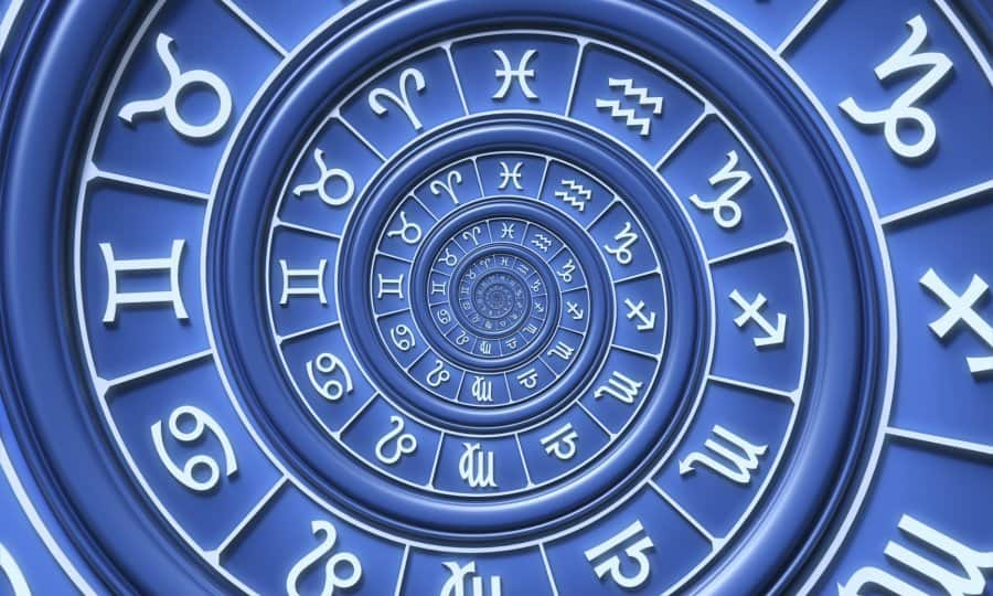 Podznak i Izračunavanje Podznaka -Određivanje Podznaka U Horoskopu