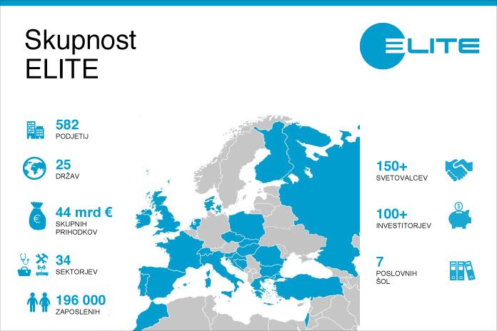 ELITE UniCredit CEE Lounge, ekskluzivna poslovna skupnost za podjetja z vizijo