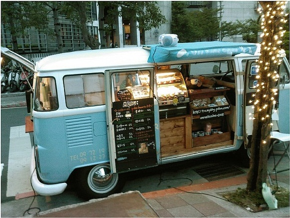 Image Result For Starting Up A Coffee Shop Business