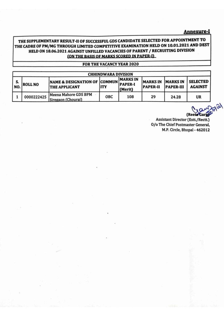 Supplementary Result - II PM/MG from GDS - MP Circle