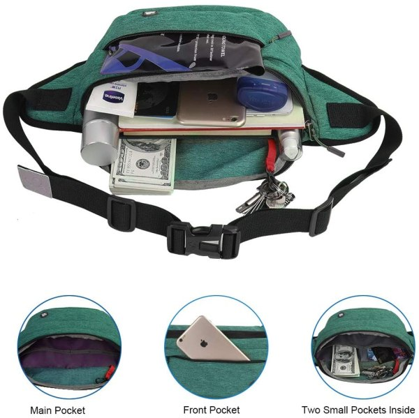 Best Travel Gifts Travelers Fanny Pack 1