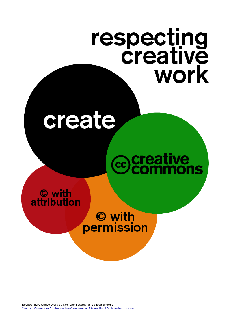 Creative-Commons-postcron
