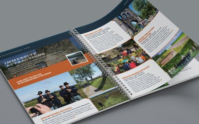 Heart of the Civil War Heritage Area Student Tour Planner