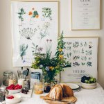 Colorful Kitchen Gallery Wall Art Herbs Posters Dining Room Photo Wall Inspiration Posterstore Com