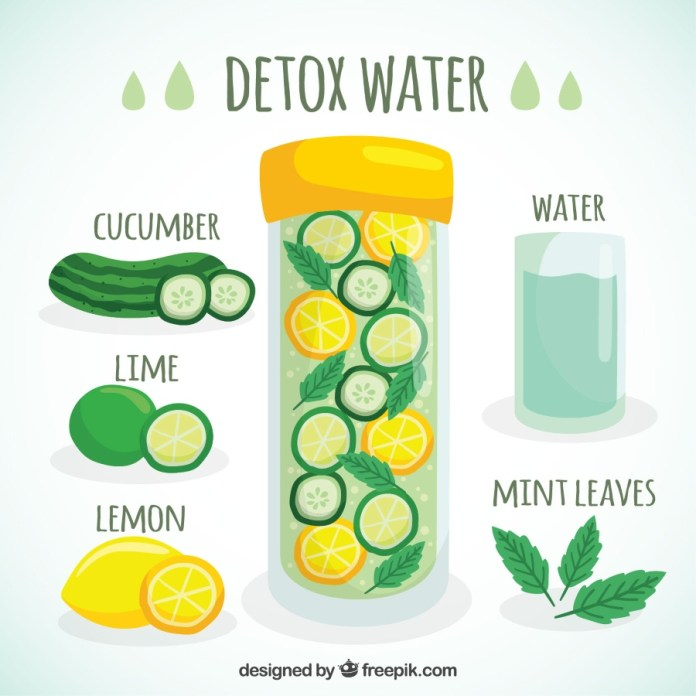Cucumber-Lemon detox water to cleanse your body. Natural ways to detox your body. Healthy water to burn belly fat in summer.