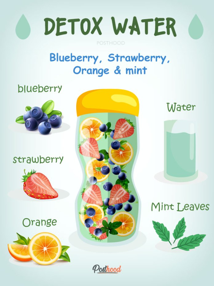 Don't like plain boring water? Drink your water by infusing delicious and healthy fruits to it. Best detox drink recipes for summer.