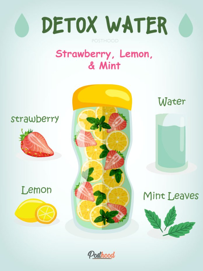 Start your day with these healthy detox drinks in summer. Best refreshing and cool detox water recipes to quench your thirst in summer.