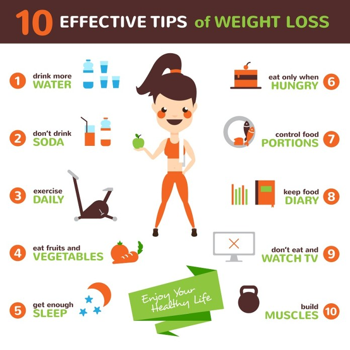 Some of these study based nutrition tips can help you fasten your weight loss journey. Know what to eat and avoid for weight loss.