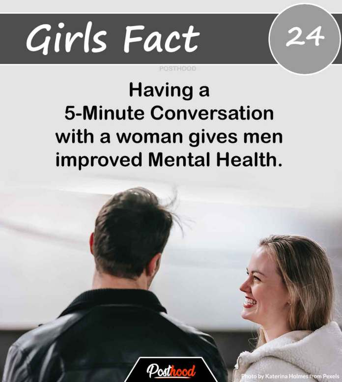 Feeling stressed? Talk to a girl. The study says that a 5-minute conversation with a woman can boost a man's mood. Know other more interesting facts about women that every guy should know.