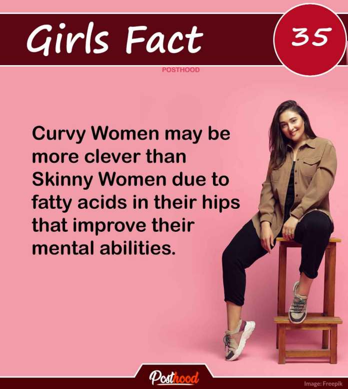 Do you know that curves also decide your intelligence? Know these interesting facts about women body that will leave you speechless.