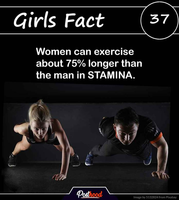 The tag of wonder Woman is absolutely true when it comes to workout-in-stamina. Know more amazing facts about women's body and humor that will amaze you.