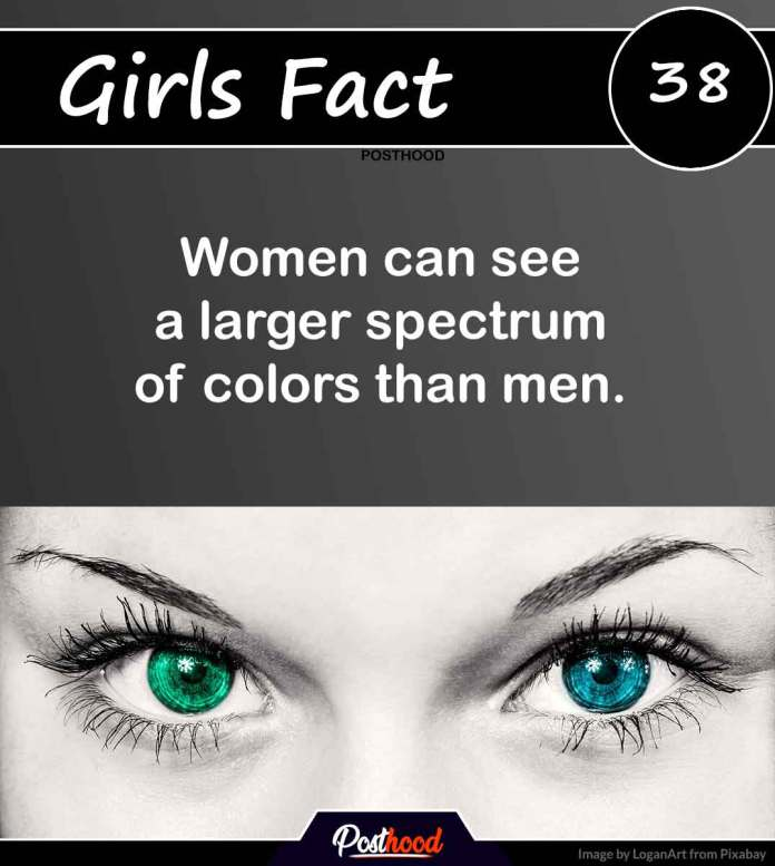 Know a little more about a women's body, mood, and psychology with these interesting girls facts that every guy should know.