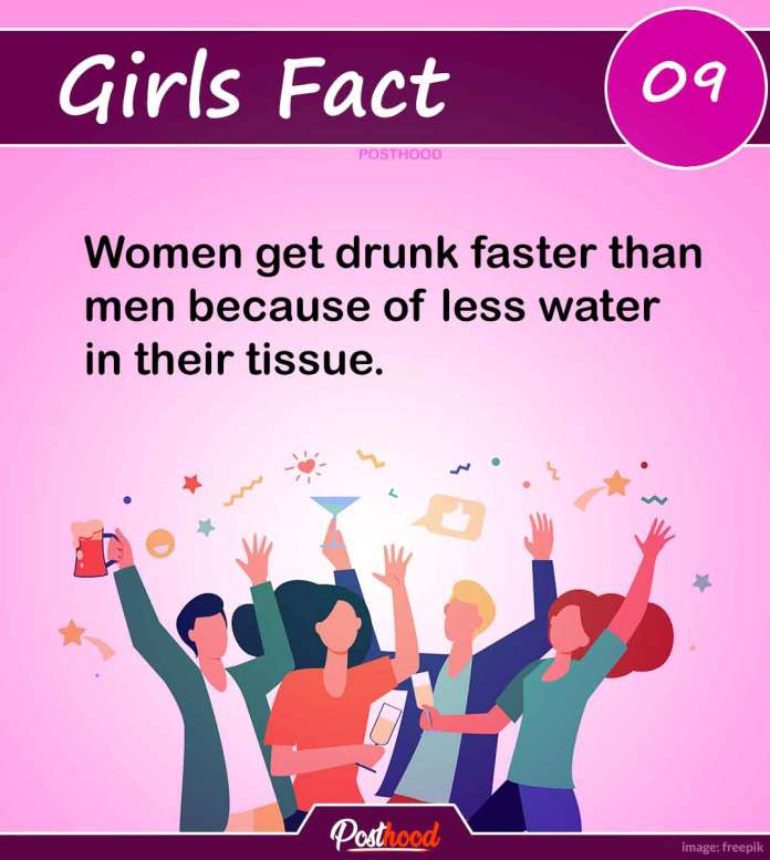 Get to know her more from these most amazing psychological facts about girls' body and behavior. Enjoy fun reading girls' facts.