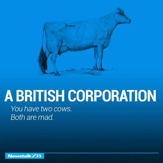 a-british-corporation