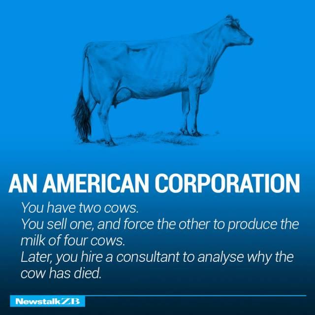 an-american-corporation